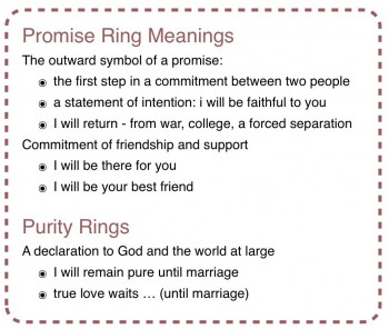 Promise Ring Meanings