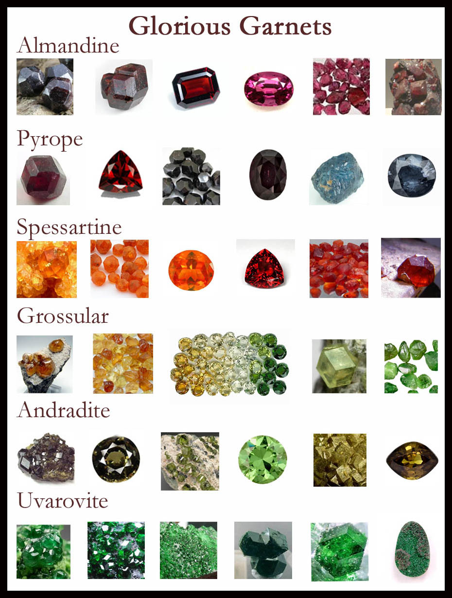 birthstones | Magpie\'s Miscellany